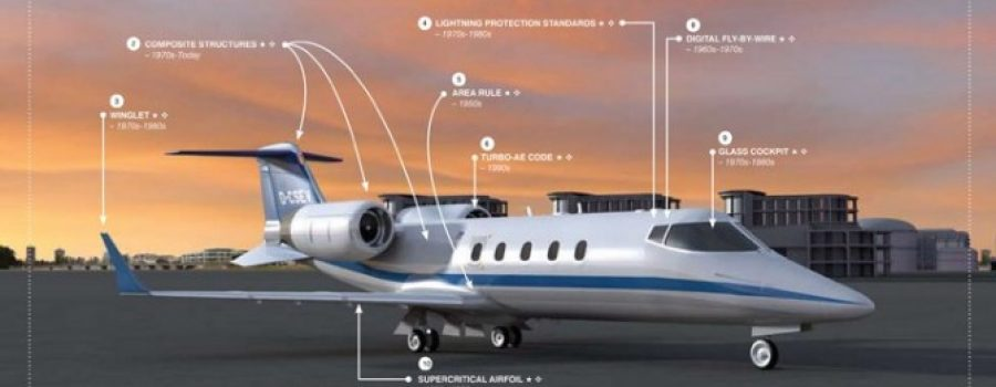 Operating Technically Advanced Aircraft